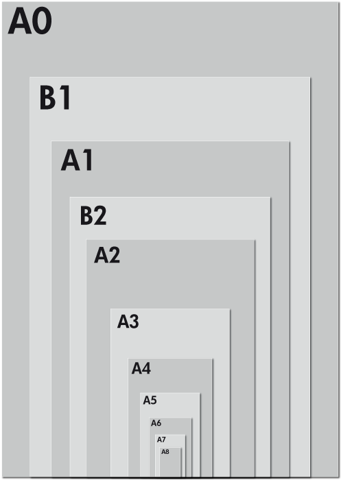Standaard Papier Formaten uitgelegd